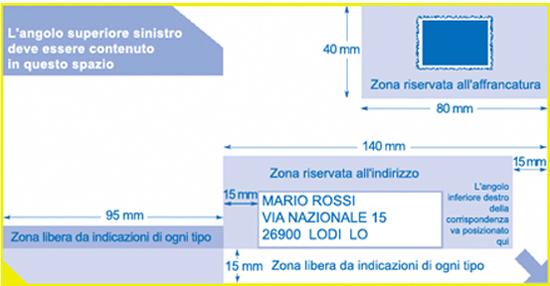 Standard di confezionamento poste italiane for Indirizzo postale